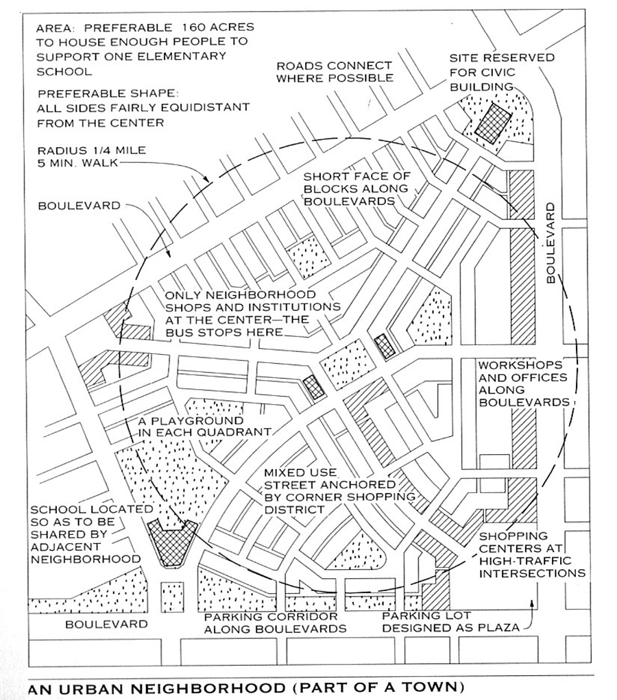 Powering up the neighborhood grid a strategic entry plan for the - The Neighborhood